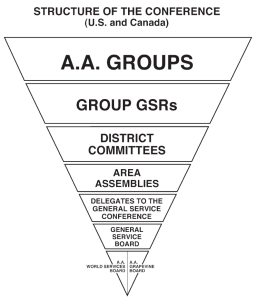 AA Structure