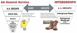 Difference-AA-Intergroup